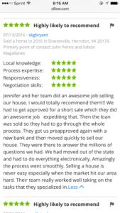 short sale review